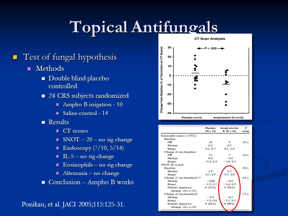 Topical Antifungals Test of fungal hypothesis Methods