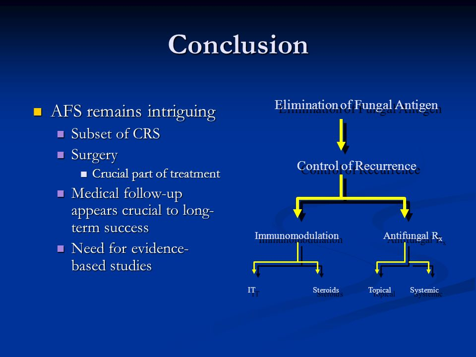 Conclusion AFS remains intriguing Elimination of Fungal Antigen