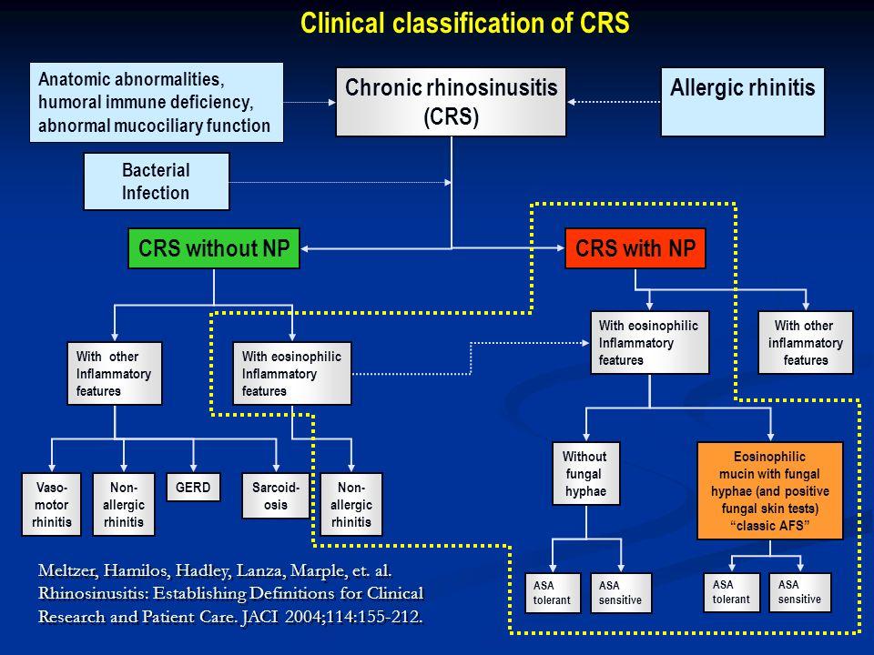 Chronic rhinosinusitis