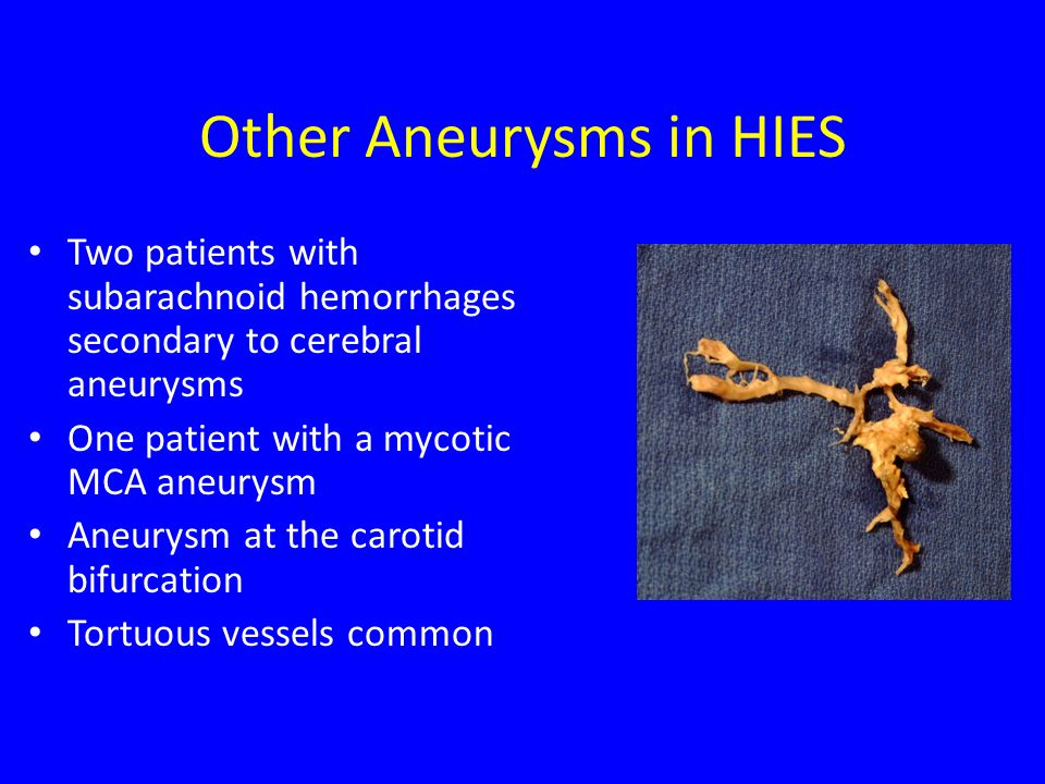 Other Aneurysms in HIES