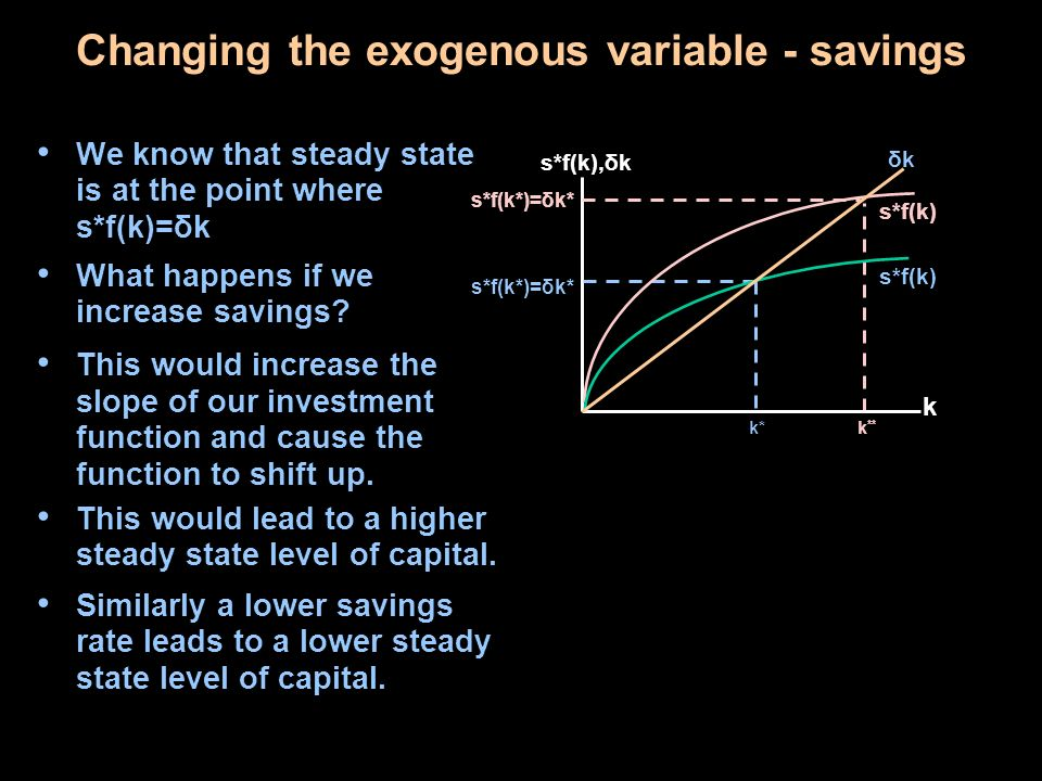 Changing the exogenous variable - savings