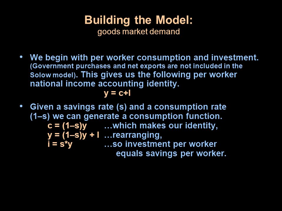 Building the Model: goods market demand