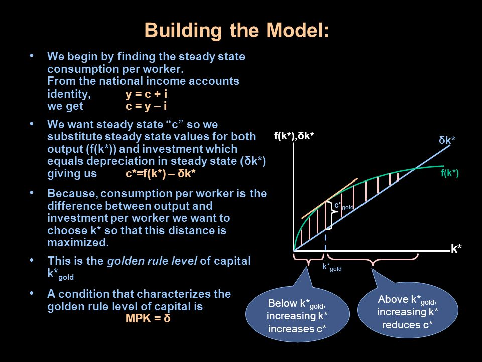 Building the Model: