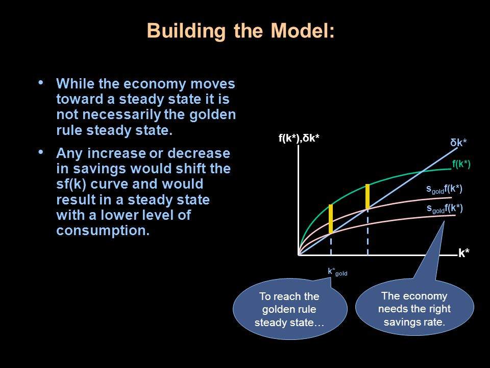 Building the Model: While the economy moves toward a steady state it is not necessarily the golden rule steady state.