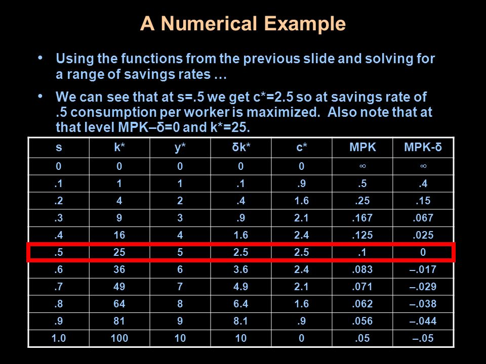 A Numerical Example Using the functions from the previous slide and solving for a range of savings rates …