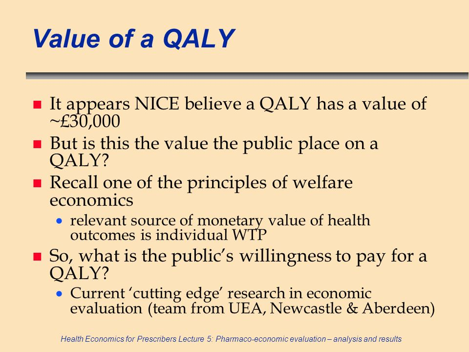 Value of a QALY It appears NICE believe a QALY has a value of ~£30,000