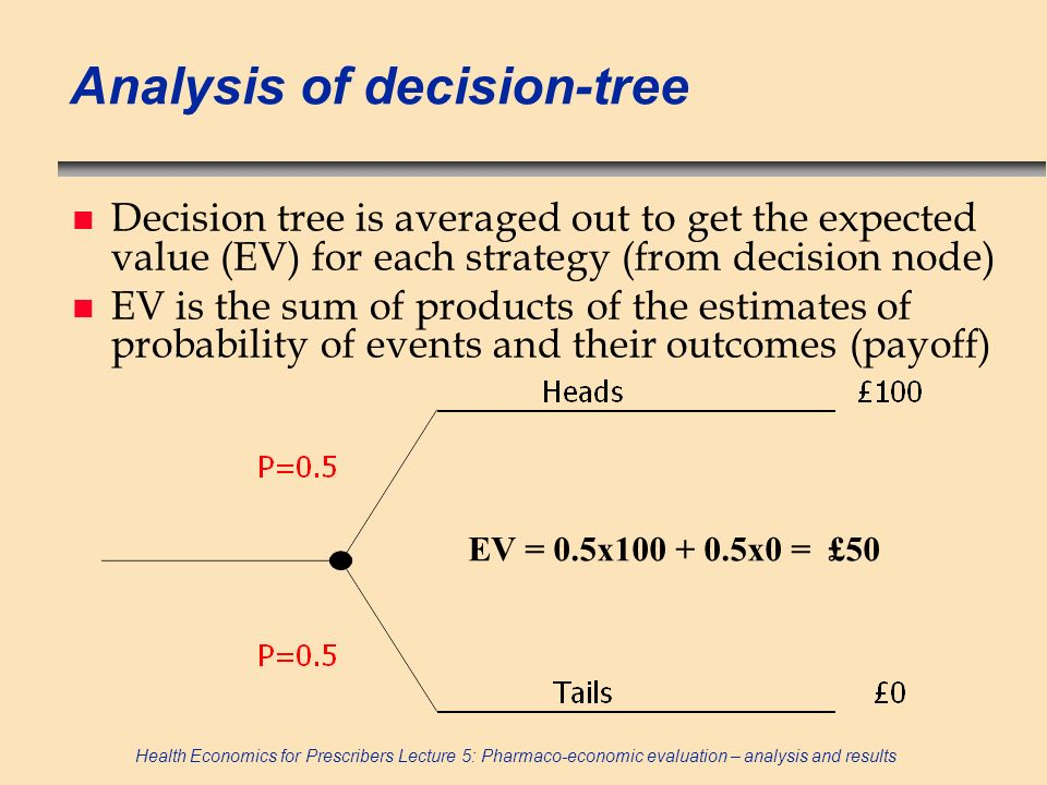 Analysis of decision-tree