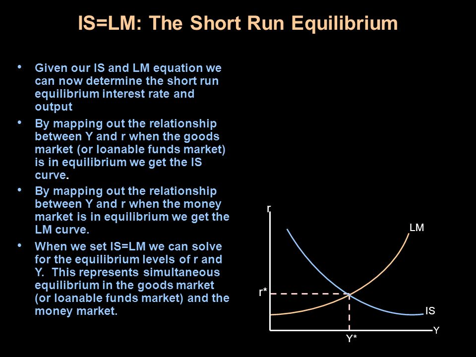 IS=LM: The Short Run Equilibrium