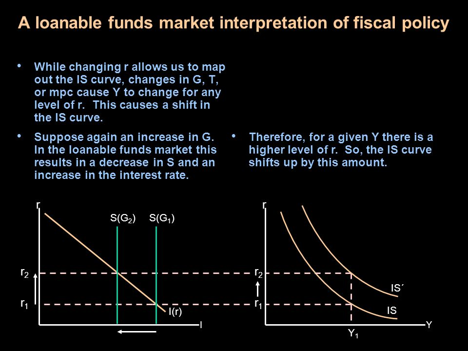 A loanable funds market interpretation of fiscal policy