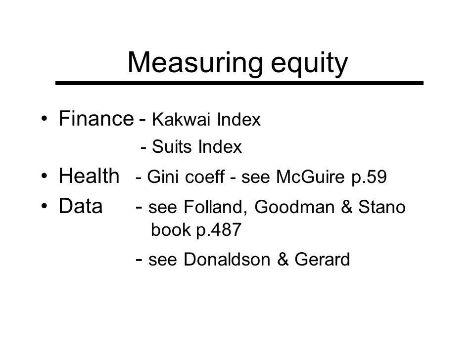 Measuring equity Finance - Kakwai Index