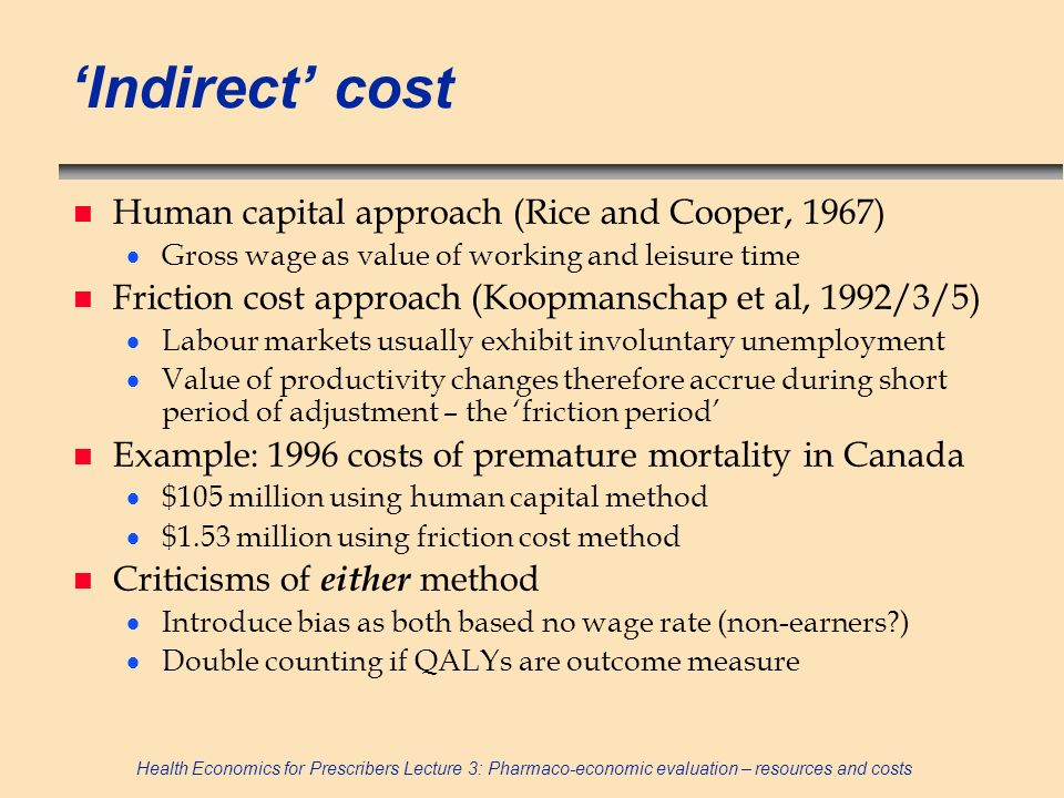 'Indirect' cost Human capital approach (Rice and Cooper, 1967)