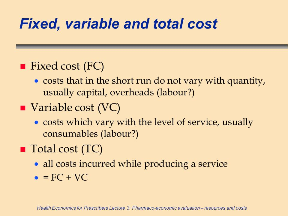 Fixed, variable and total cost