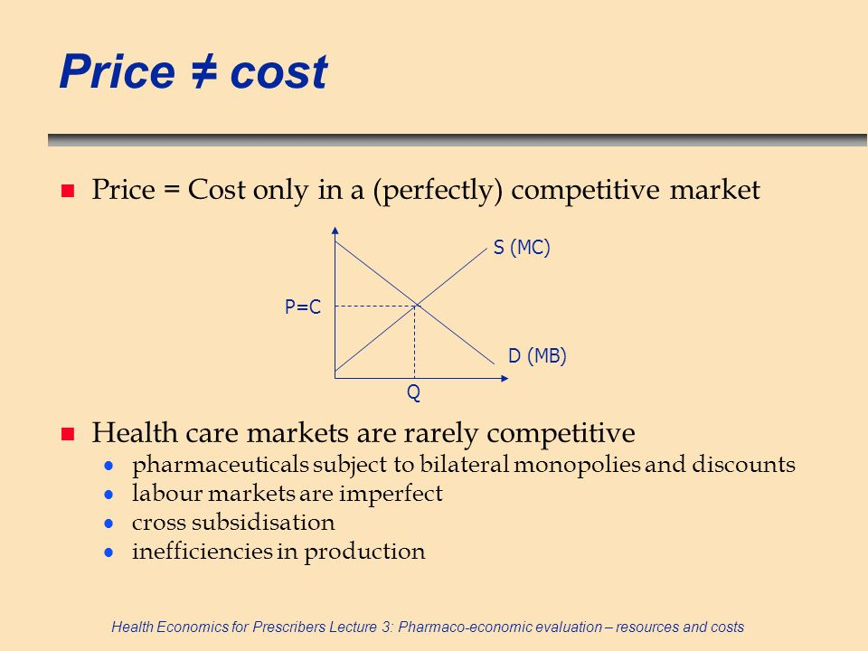 Price ≠ cost Price = Cost only in a (perfectly) competitive market