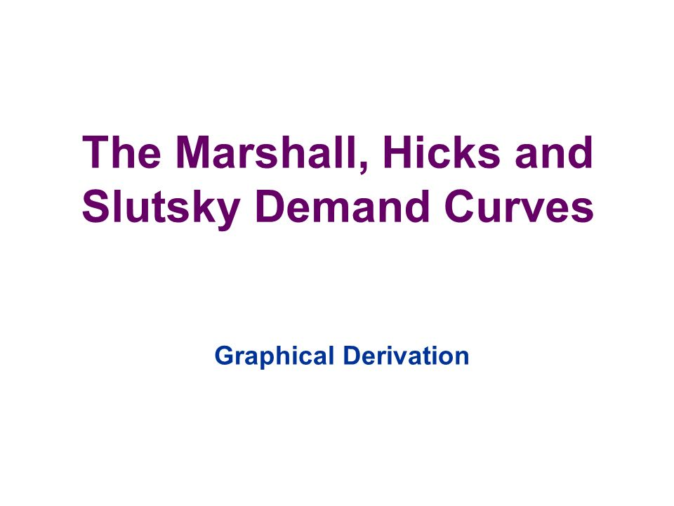 The Marshall, Hicks and Slutsky Demand Curves