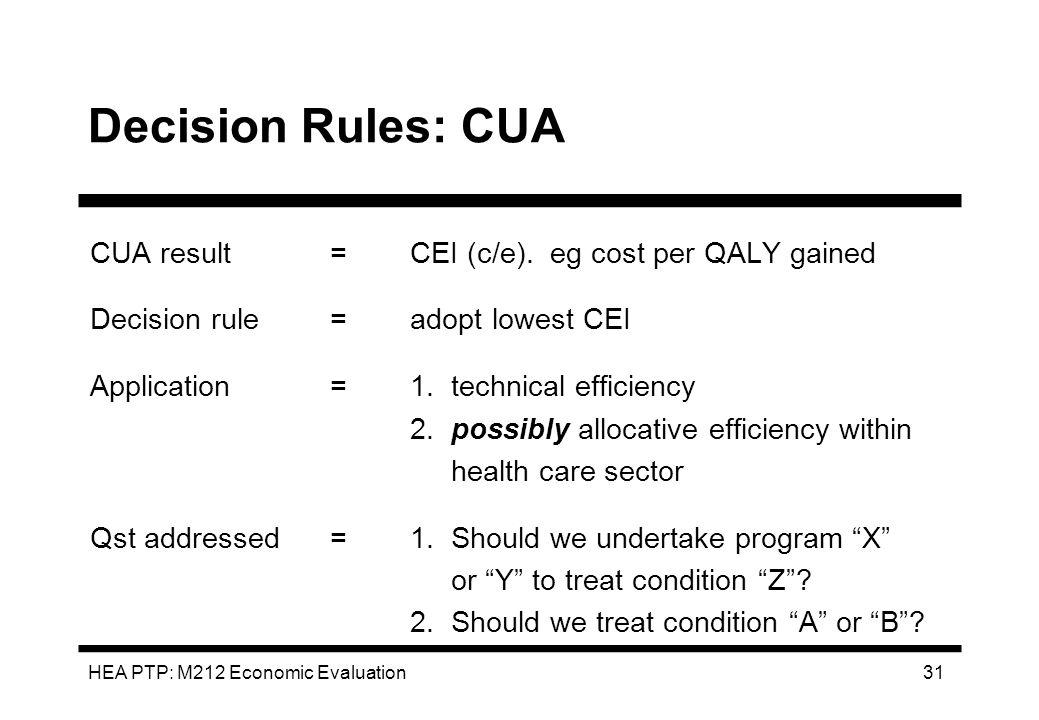 Decision Rules: CUA CUA result = CEI (c/e). eg cost per QALY gained