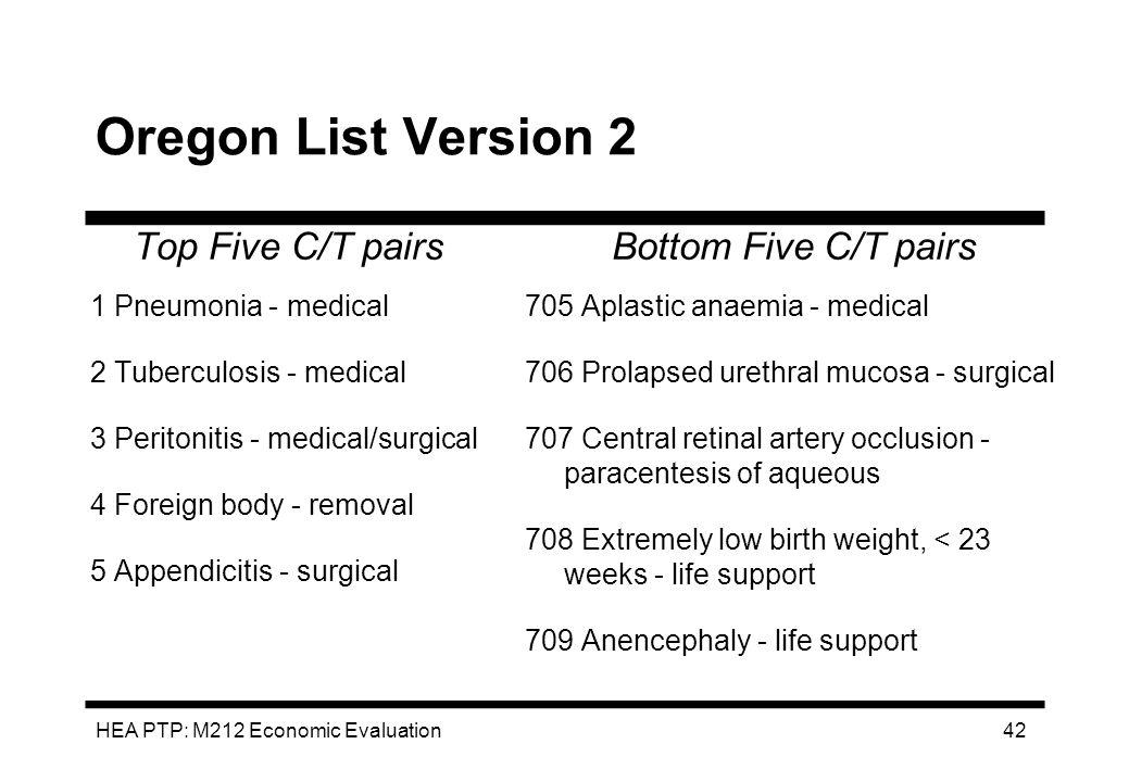 Oregon List Version 2 Top Five C/T pairs Bottom Five C/T pairs