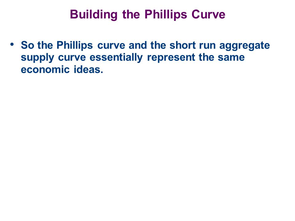 Building the Phillips Curve