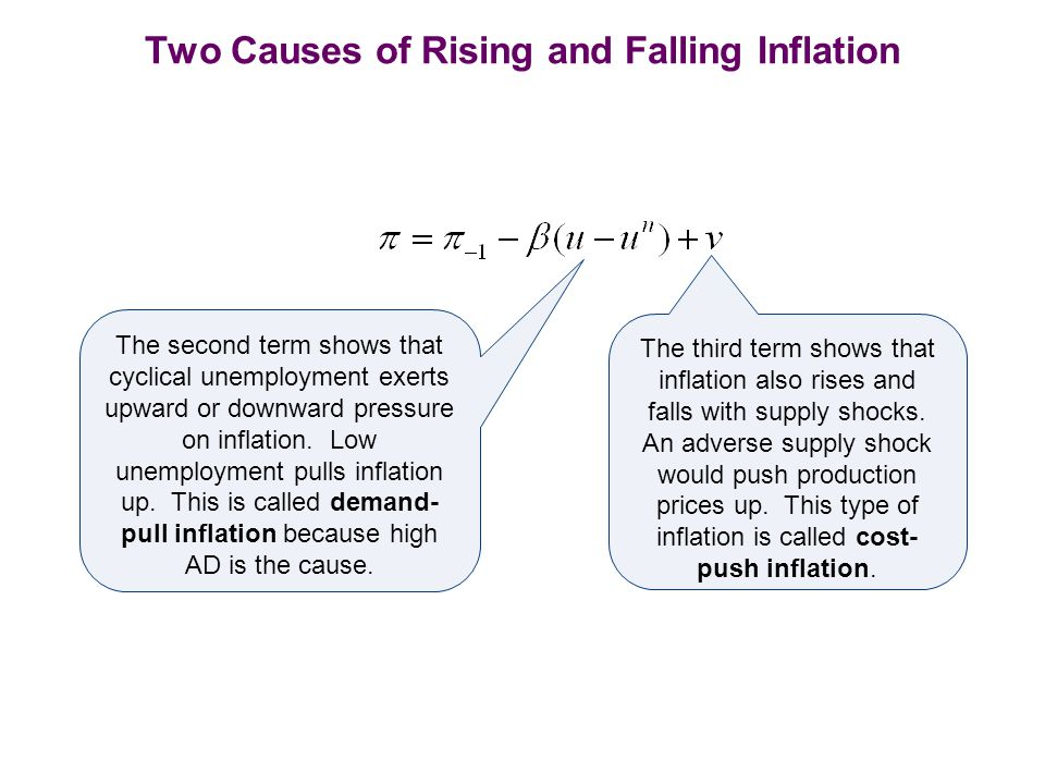 Two Causes of Rising and Falling Inflation
