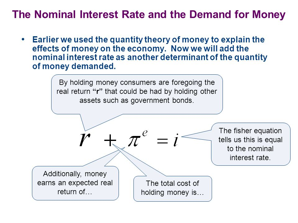 The Nominal Interest Rate and the Demand for Money