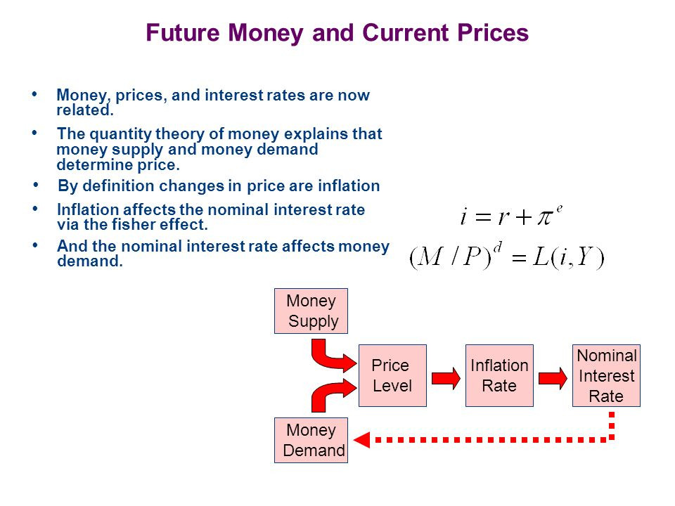 Future Money and Current Prices