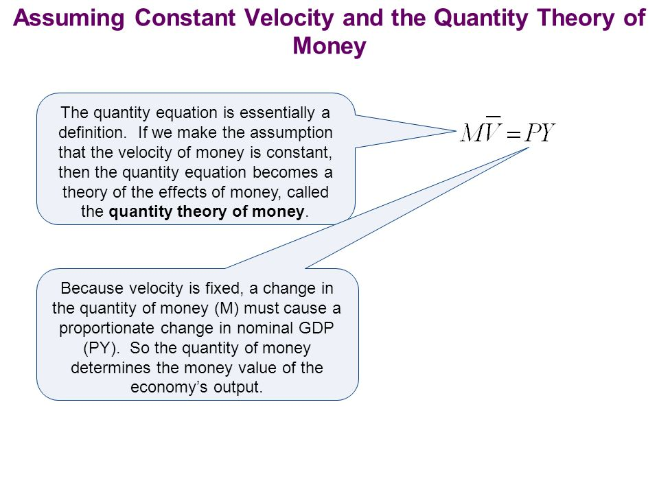 Assuming Constant Velocity and the Quantity Theory of Money