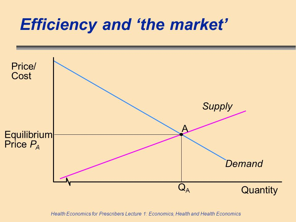 Efficiency and 'the market'