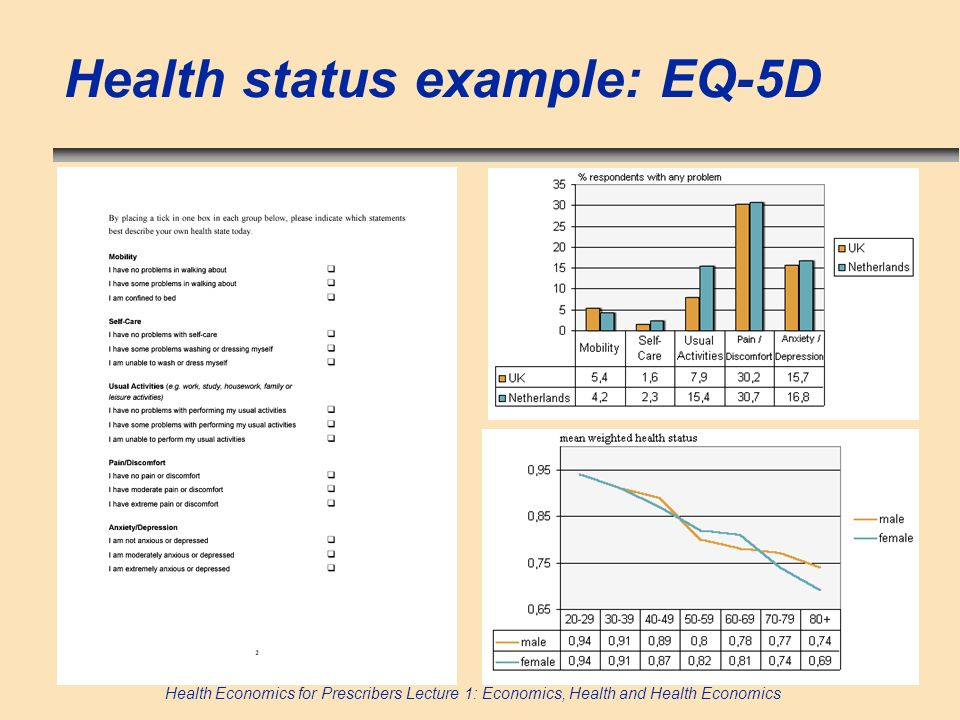 Health status example: EQ-5D