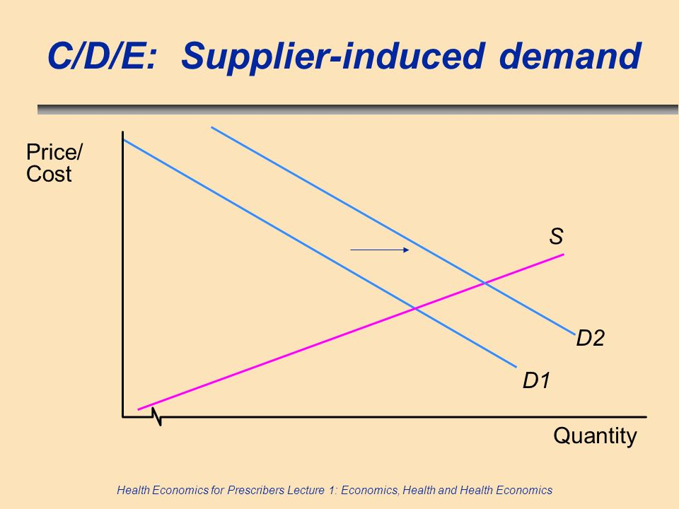 C/D/E: Supplier-induced demand