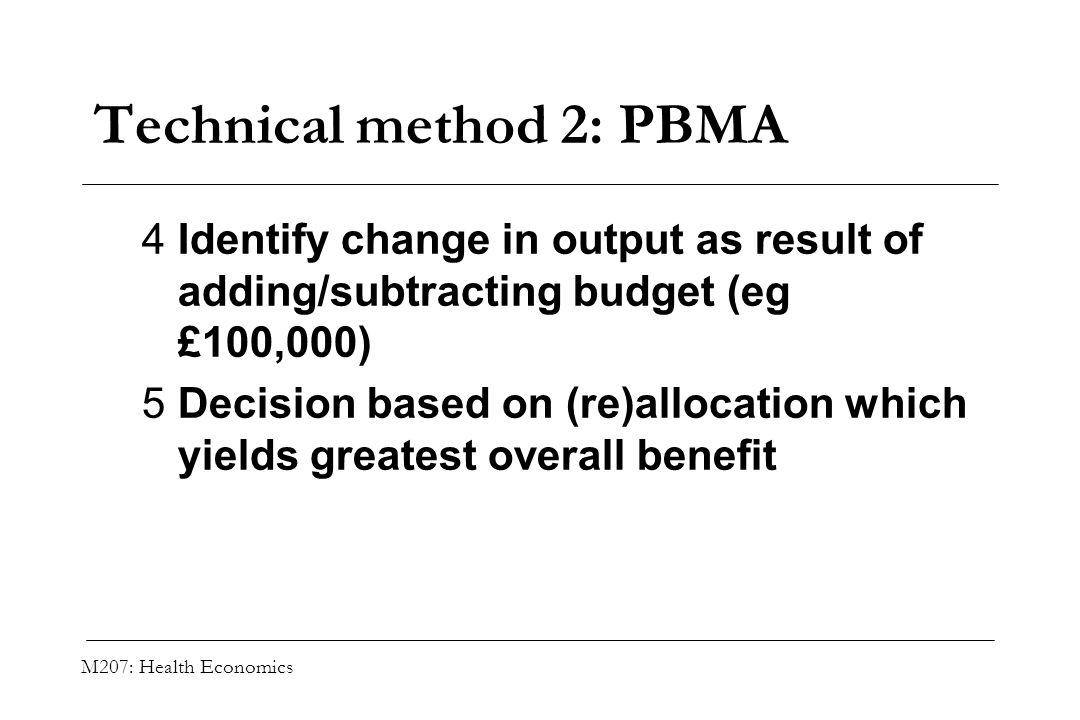 Technical method 2: PBMA