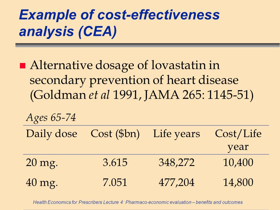 Example of cost-effectiveness analysis (CEA)