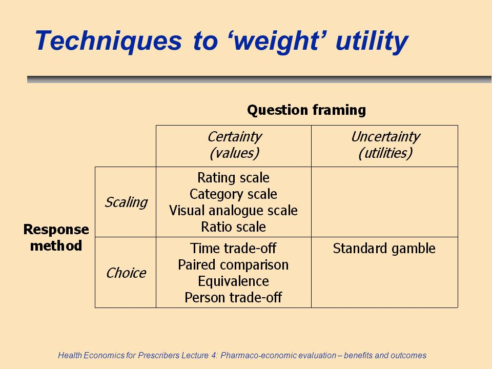 Techniques to 'weight' utility
