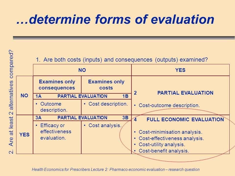 …determine forms of evaluation