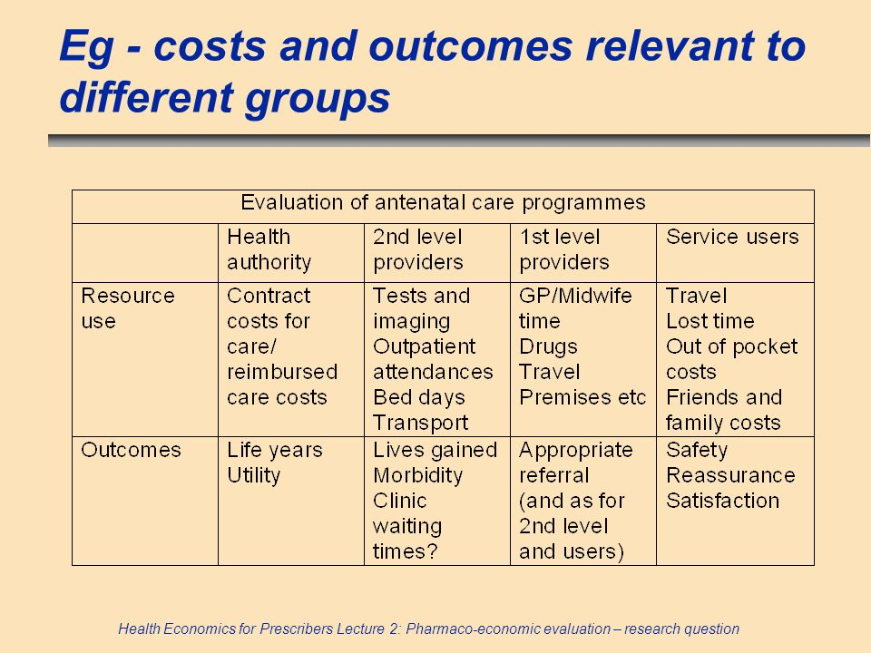 Eg - costs and outcomes relevant to different groups