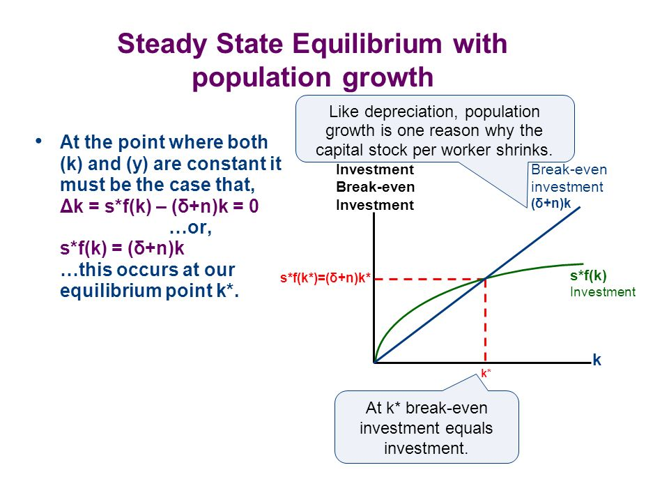 Steady State Equilibrium with population growth