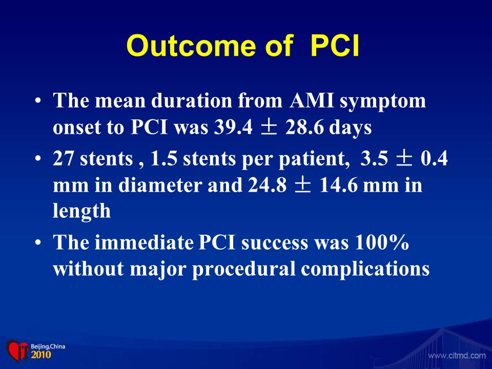 Outcome of PCI The mean duration from AMI symptom onset to PCI was 39.4 ± 28.6 days.