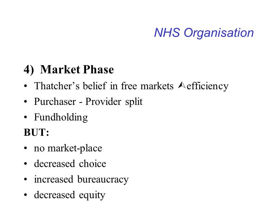 NHS Organisation 4) Market Phase