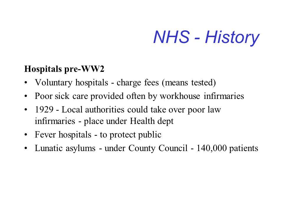 NHS - History Hospitals pre-WW2
