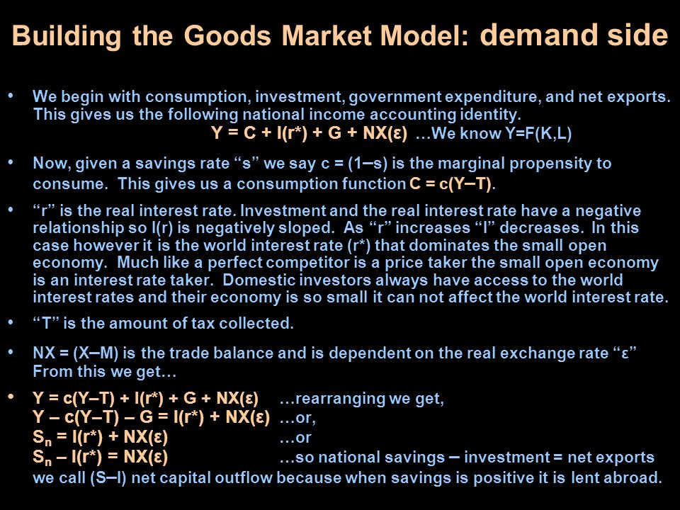 Building the Goods Market Model: demand side