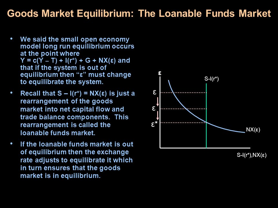 Goods Market Equilibrium: The Loanable Funds Market