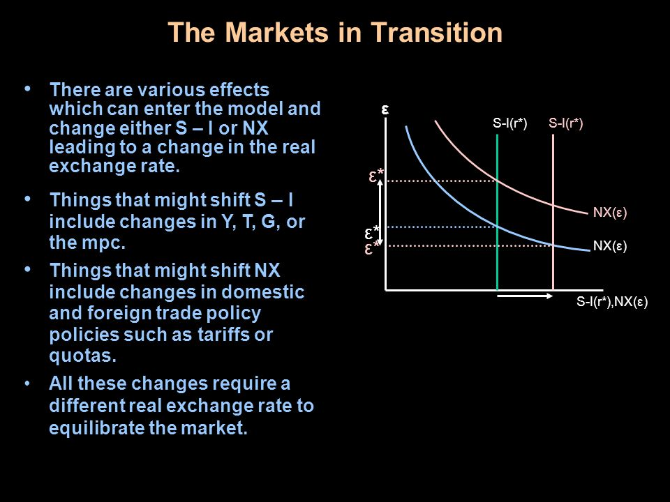 The Markets in Transition