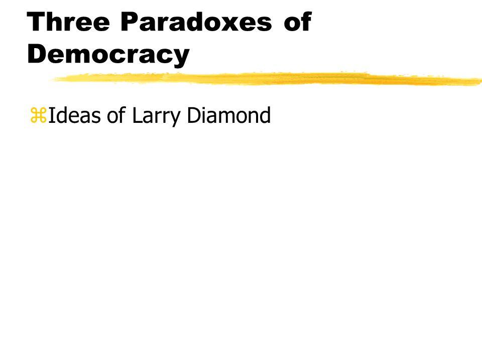 the paradox of democracy