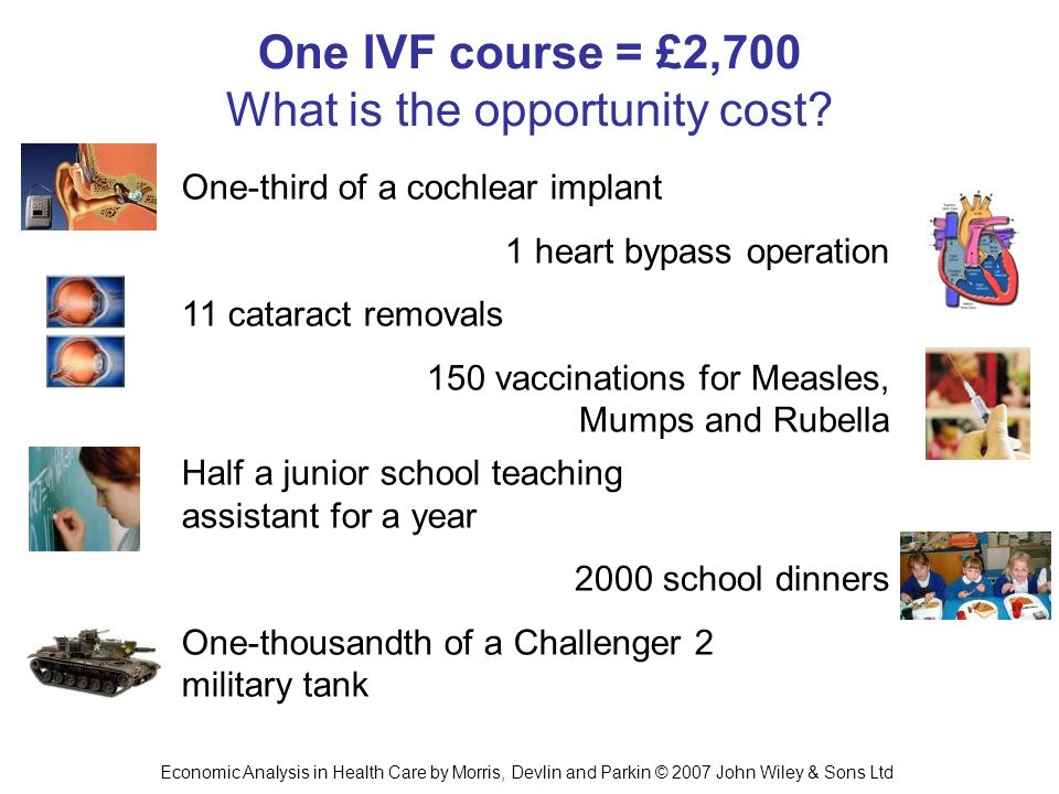 One IVF course = £2,700 What is the opportunity cost