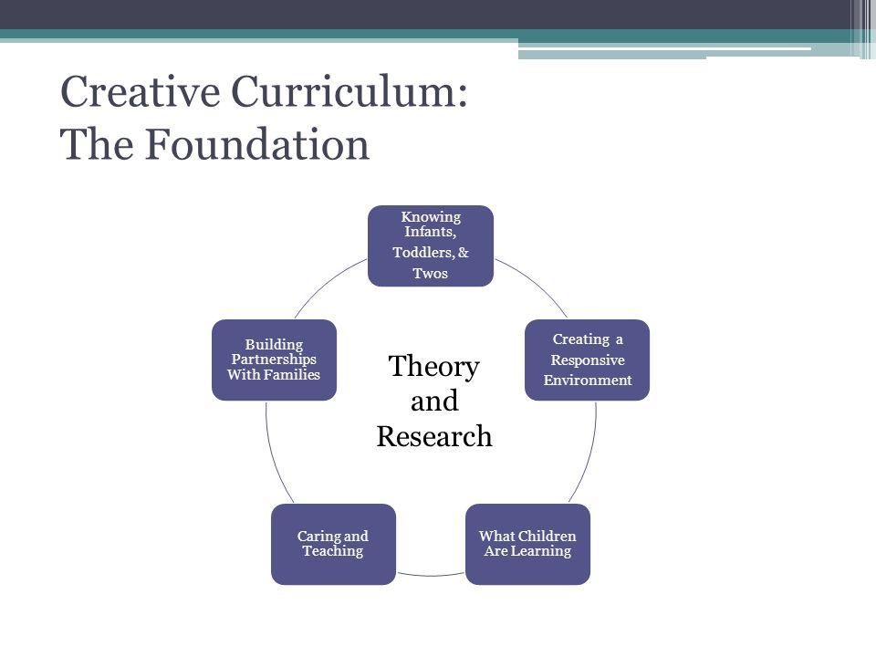Creative Curriculum: The Foundation