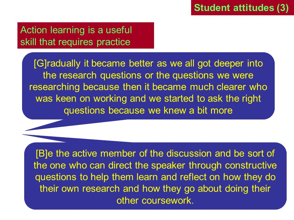 Student attitudes (3) Action learning is a useful skill that requires practice.