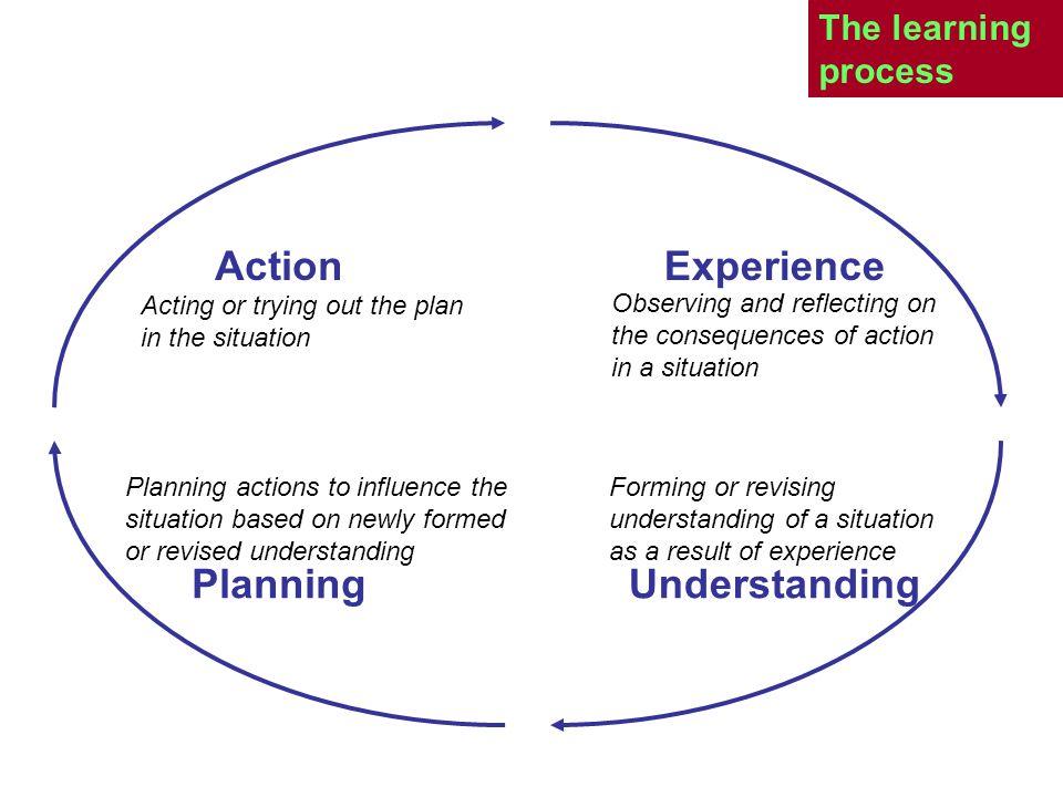 Action Experience Planning Understanding