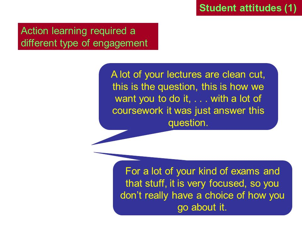 Student attitudes (1) Action learning required a different type of engagement.