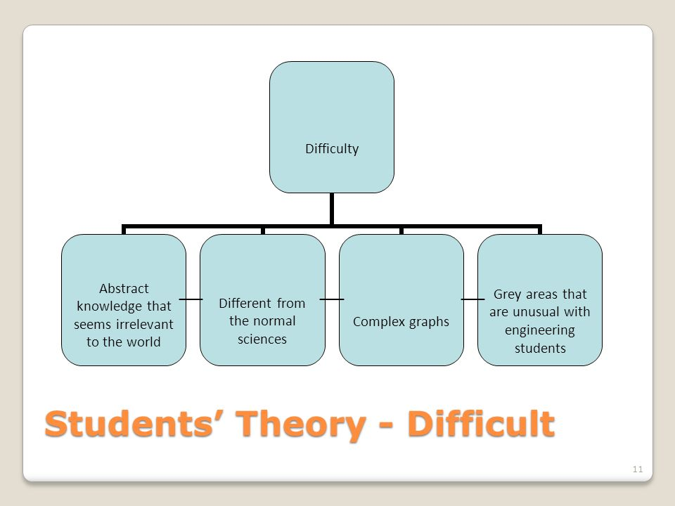 Students' Theory - Difficult