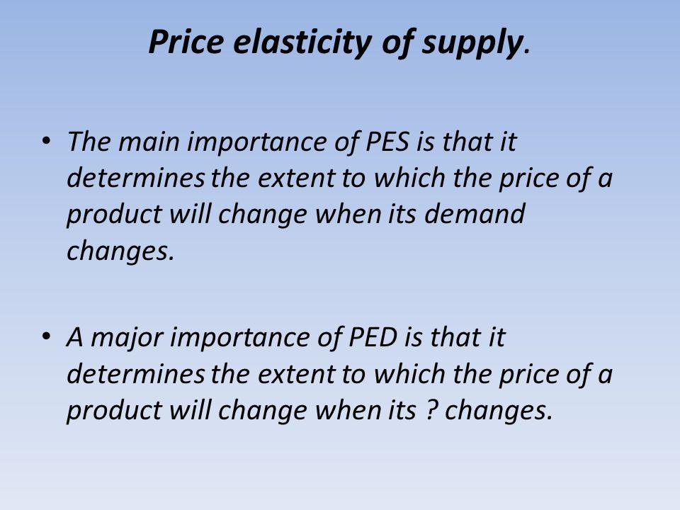 Price elasticity of supply.