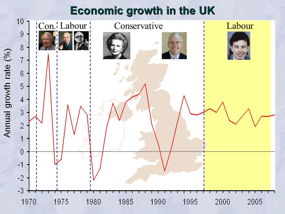 Economic growth in the UK