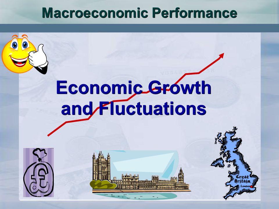 Macroeconomic Performance